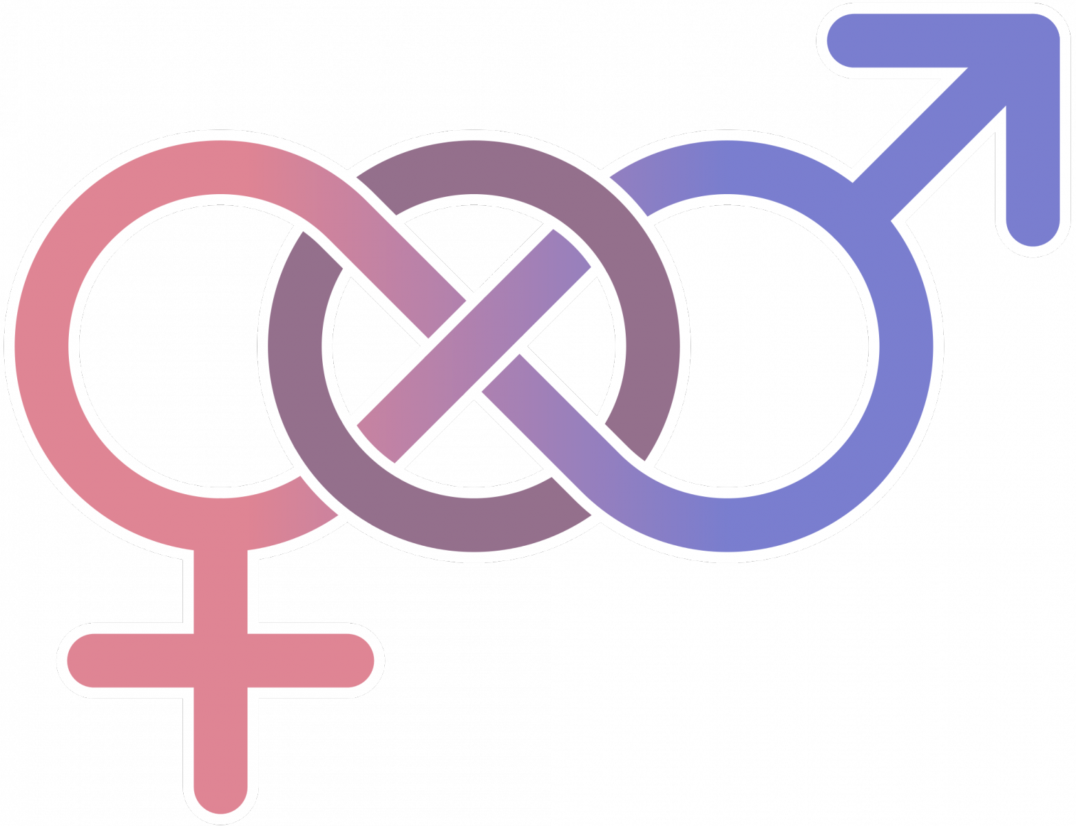 ligestilling i verden Tønder