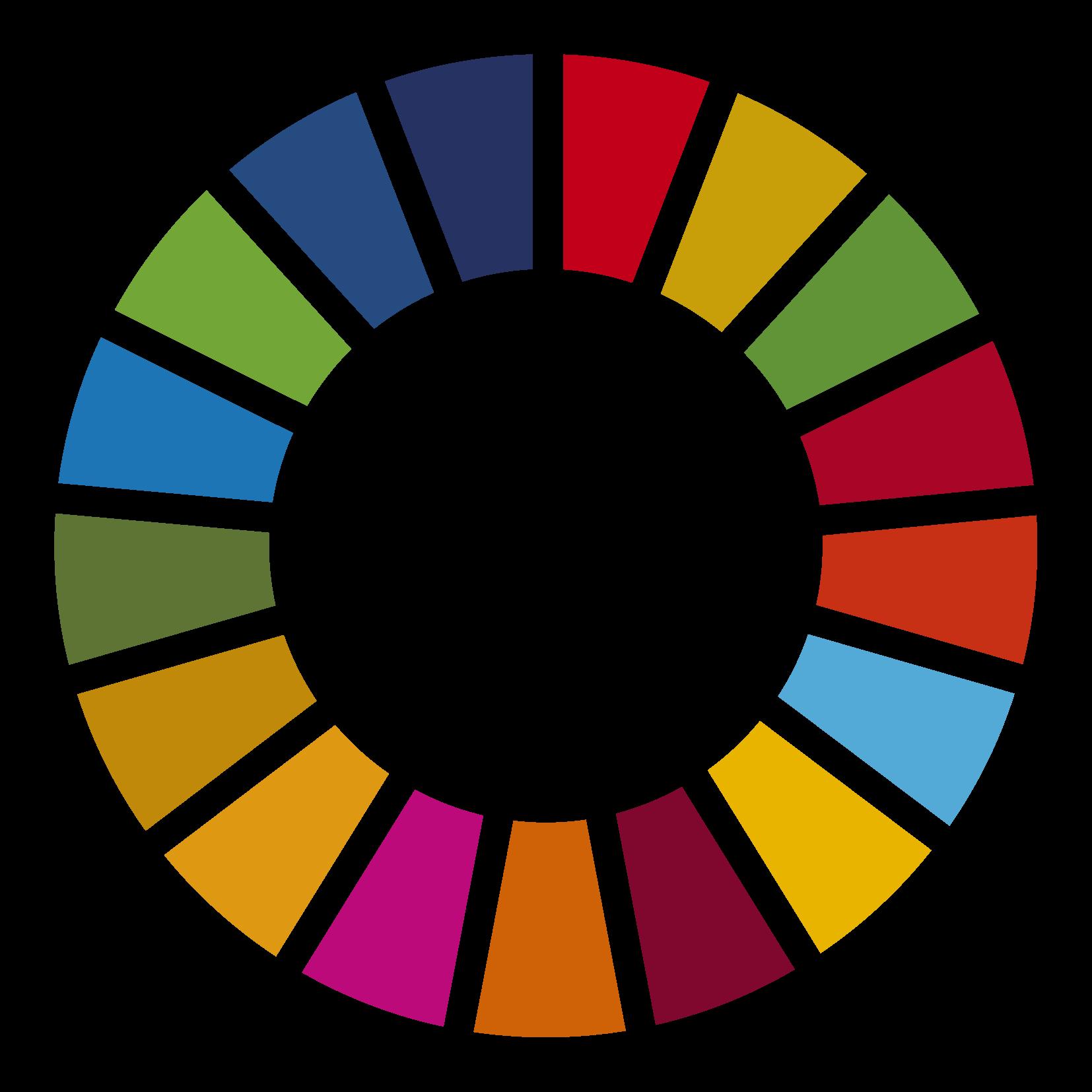 Kommunikationsmateriale | Verdensmålene - for bæredygtig udvikling
